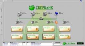 Диспетчеризация инженерных систем. АСУЗ