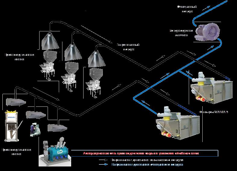 Аспирационные установки на элеваторах двигатель в фольксваген транспортер т3